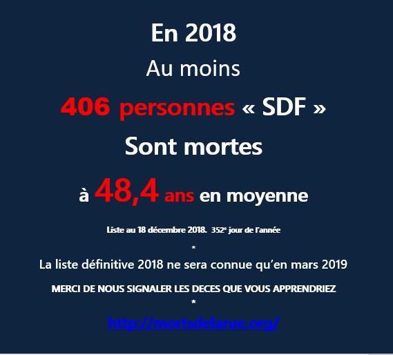 Liste Des Morts De Larue Collectif Morts De La Rue